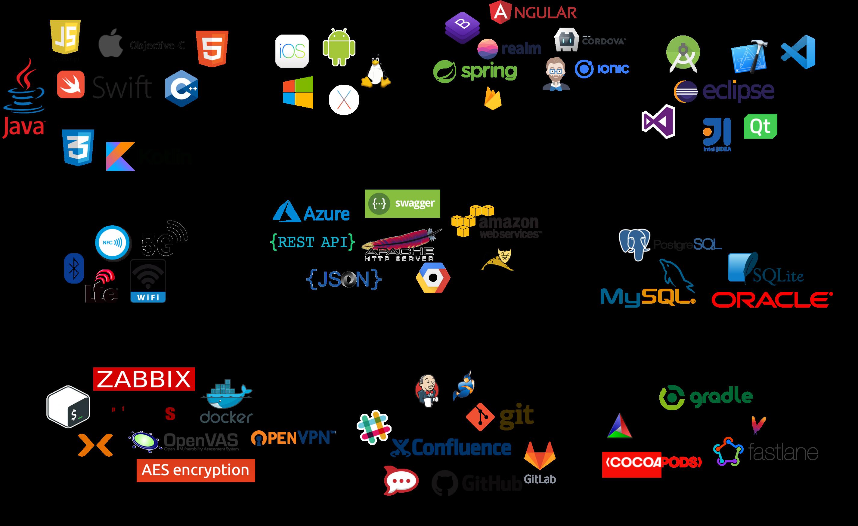 Weptun Technology Cloud: Java, Swift, Objective-C, C++, JavaScript, CSS 3, HTML 5, Kotlin, iOS, Android, Mac OS, Windows, Linux, Spring Boot, Angular, Firebase, Bootstrap, realm, Apache Cordova, Xcode, Android Studio, Eclipse, QT, Intellij, Microsoft Visual Studio, SQLite, Oracle, PostgreSQL, MySQL, Apache HTTP Server, Apache Tomcat, Google Cloud Platform, Amazon Web Services, REST, JSON, swagger, LTE, Bluetooth, NFC, WiFi, Docker, pfSense, ObenVAS, OpenVPN, Proxmox Virtual Environment, Zabbix, Shell, Maven, grade, fastlane, CocoaPods, CMake, GitHub, git, Confluence, GitLab, Jenkins, RocketChat, Slack, AES, Azure, Visual Studio Code, Jitsi, 5G